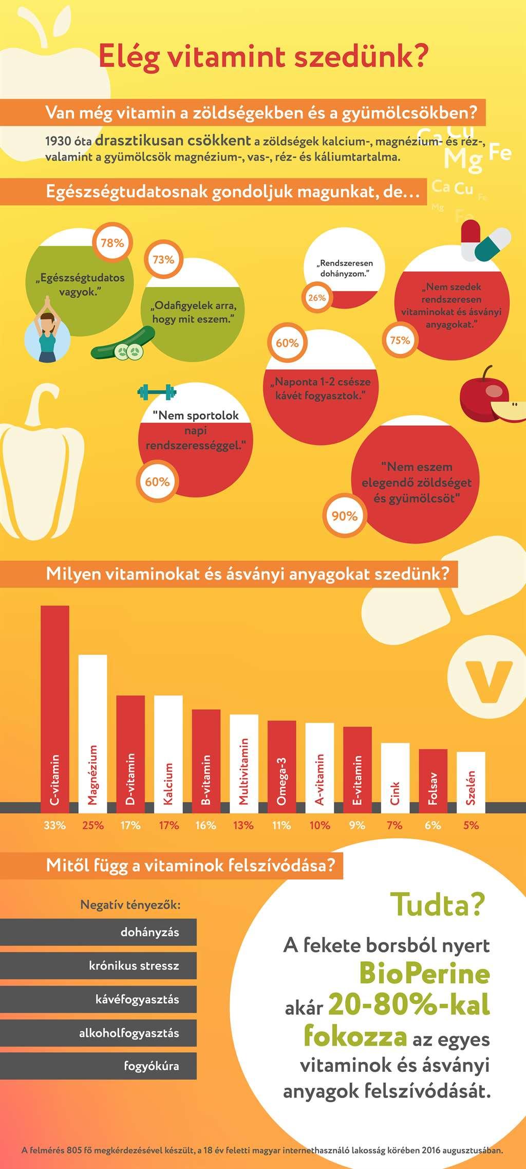 bioperine-infografika-v8