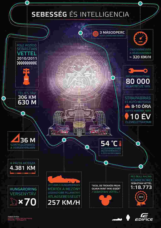 casio_edifice_infografika