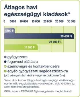 egeszsegugyi_kiadasok_2
