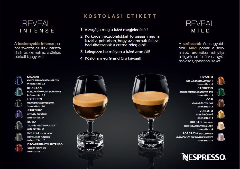 nespresso_kavekostolas_etikett_1