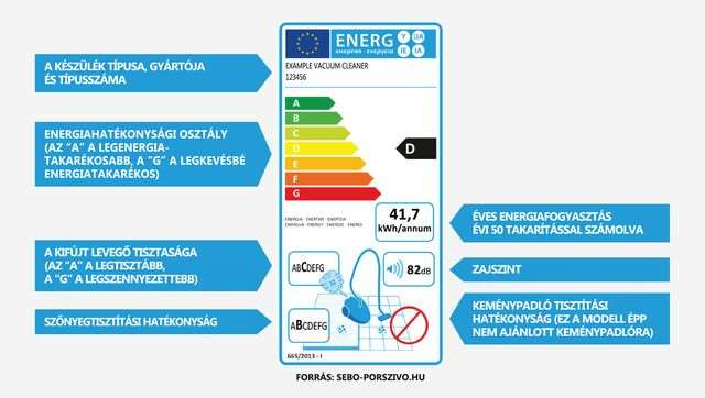 porszivo_energiacimke
