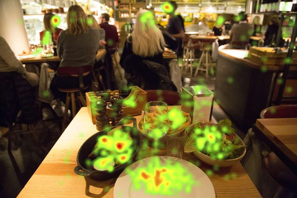 table heatmap